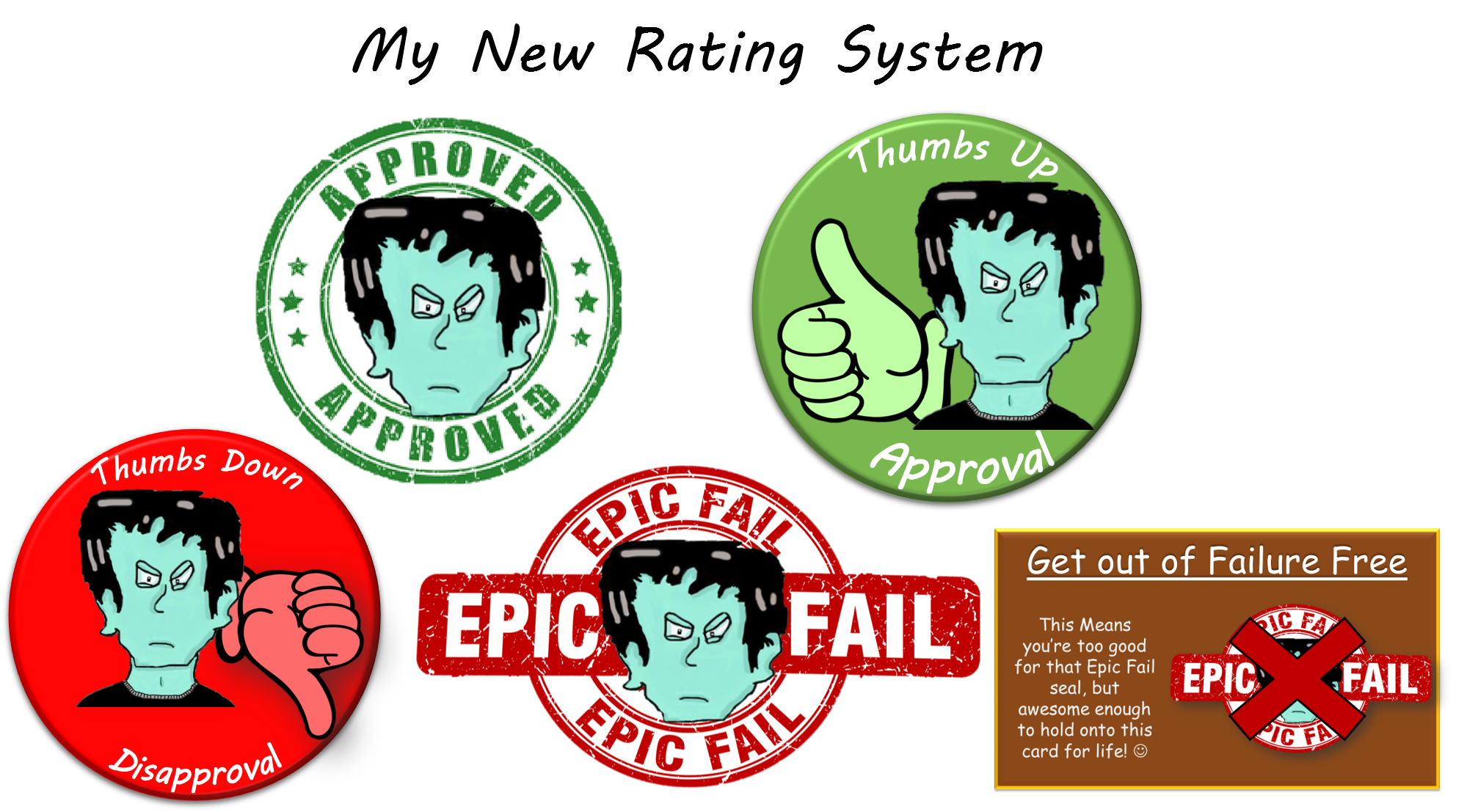 My New Rating System The Blog Complainer